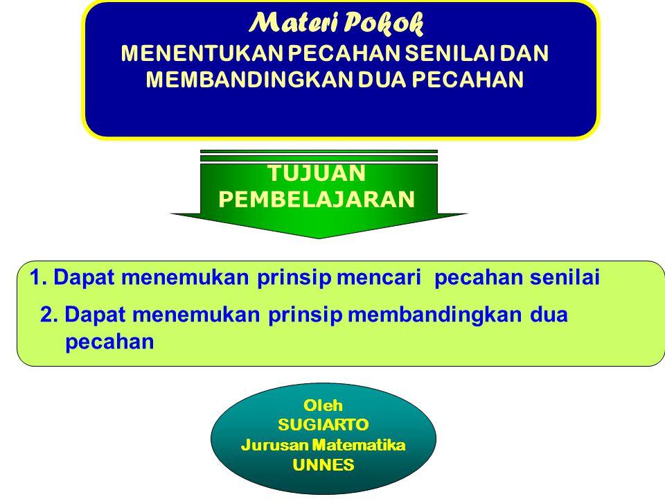 TUJUAN PEMBELAJARAN Materi Pokok MENENTUKAN PECAHAN SENILAI DAN MEMBANDINGKAN DUA PECAHAN 2.