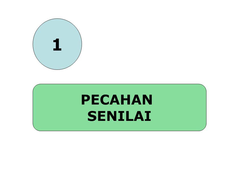 1 PECAHAN SENILAI
