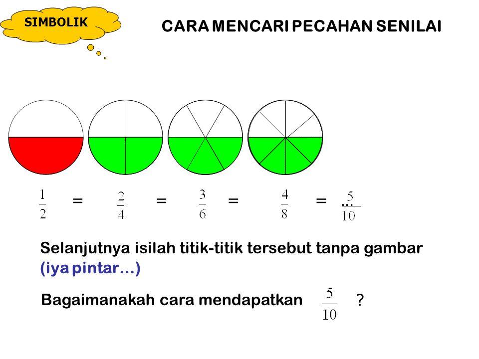 === SIMBOLIK CARA MENCARI PECAHAN SENILAI =… Selanjutnya isilah titik-titik tersebut tanpa gambar (iya pintar…) Bagaimanakah cara mendapatkan .
