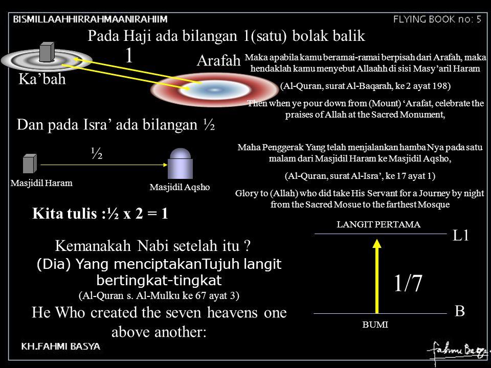 Pada Haji ada bilangan 1(satu) bolak balik Ka'bah Arafah 1 Kita tulis :½ x 2 = 1 Dan pada Isra' ada bilangan ½ ½ Masjidil Haram Masjidil Aqsho Maha Penggerak Yang telah menjalankan hamba Nya pada satu malam dari Masjidil Haram ke Masjidil Aqsho, (Al-Quran, surat Al-Isra', ke 17 ayat 1) Glory to (Allah) who did take His Servant for a Journey by night from the Sacred Mosue to the farthest Mosque Kemanakah Nabi setelah itu .