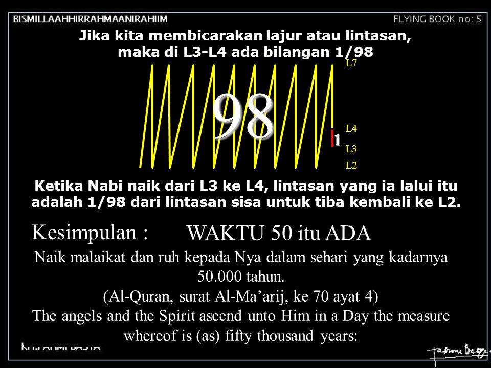 Jika kita membicarakan lajur atau lintasan, maka di L3-L4 ada bilangan 1/98 L2 L7 L3 L4 1 98 Ketika Nabi naik dari L3 ke L4, lintasan yang ia lalui itu adalah 1/98 dari lintasan sisa untuk tiba kembali ke L2.