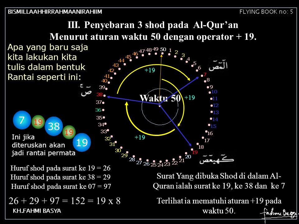 III.Penyebaran 3 shod pada Al-Qur'an Menurut aturan waktu 50 dengan operator + 19.