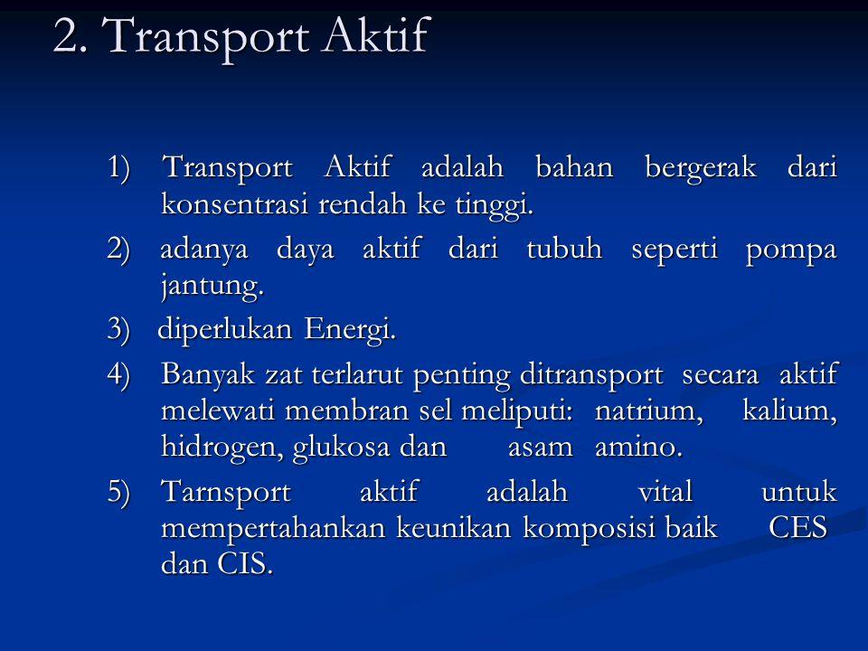 2. Transport Aktif 1) Transport Aktif adalah bahan bergerak dari konsentrasi rendah ke tinggi. 2) adanya daya aktif dari tubuh seperti pompa jantung.