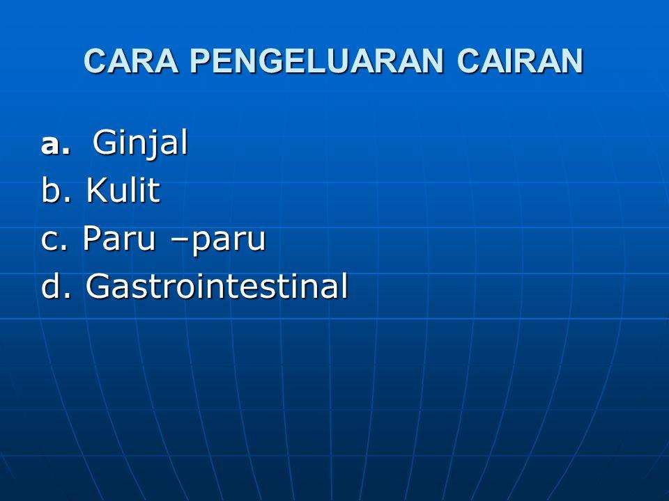 CARA PENGELUARAN CAIRAN a. Ginjal b. Kulit c. Paru –paru d. Gastrointestinal