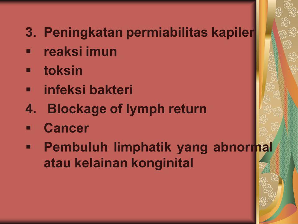 3.Peningkatan permiabilitas kapiler rreaksi imun ttoksin iinfeksi bakteri 4. Blockage of lymph return CCancer PPembuluh limphatik yang abnor