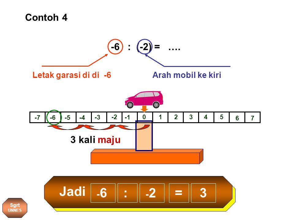 Contoh 4 -6 : (-2) = ….