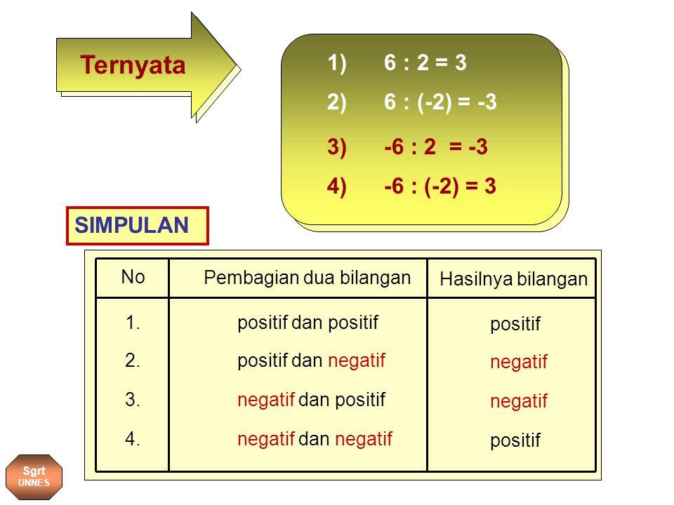 1) 6 : 2 = 3 2) 6 : (-2) = -3 3) -6 : 2 = -3 4) -6 : (-2) = 3 SIMPULAN No Pembagian dua bilangan Hasilnya bilangan 1.positif dan positif positif 2.positif dan negatif negatif 3.negatif dan positif negatif 4.negatif dan negatif positif Ternyata Sgrt UNNES