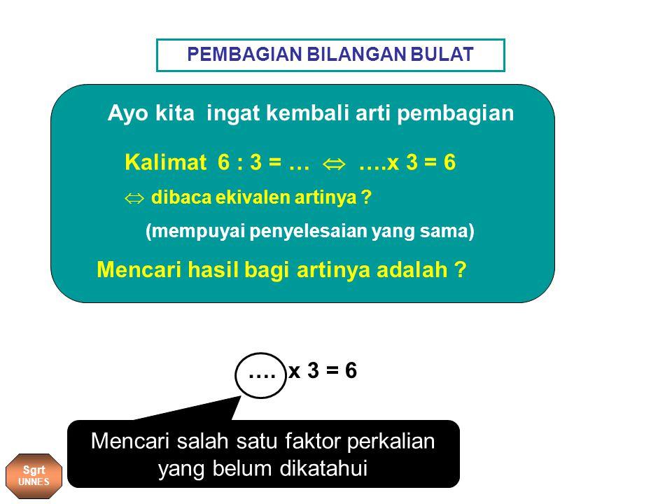 PEMBAGIAN BILANGAN BULAT Ayo kita ingat kembali arti pembagian Kalimat 6 : 3 = …  ….x 3 = 6  dibaca ekivalen artinya .