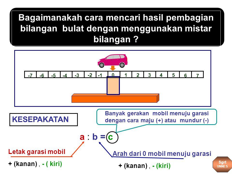 Bagaimanakah cara mencari hasil pembagian bilangan bulat dengan menggunakan mistar bilangan .