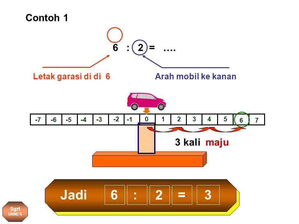Contoh 2 6 : (-2) = ….