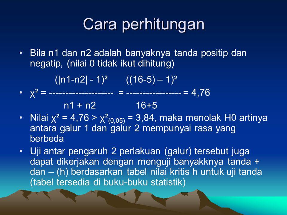 Cara perhitungan Bila n1 dan n2 adalah banyaknya tanda positip dan negatip, (nilai 0 tidak ikut dihitung) (|n1-n2| - 1)² ((16-5) – 1)² χ ² = -------------------- = ----------------- = 4,76 n1 + n2 16+5 Nilai χ ² = 4,76 > χ ² (0,05) = 3,84, maka menolak H0 artinya antara galur 1 dan galur 2 mempunyai rasa yang berbeda Uji antar pengaruh 2 perlakuan (galur) tersebut juga dapat dikerjakan dengan menguji banyakknya tanda + dan – (h) berdasarkan tabel nilai kritis h untuk uji tanda (tabel tersedia di buku-buku statistik)