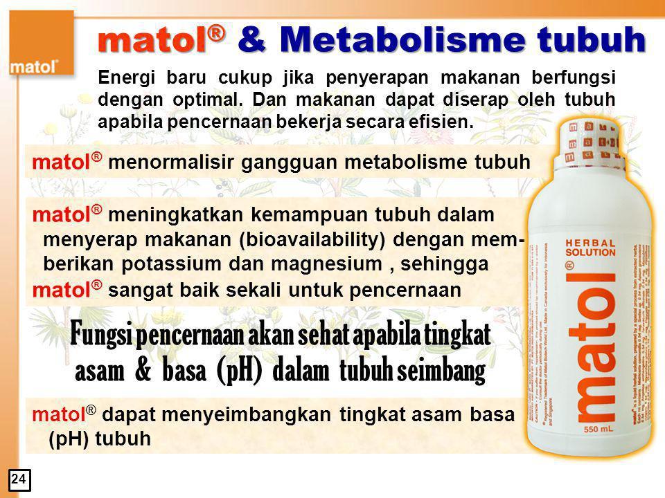 Tubuh dapat disebut sehat apabila metabolisme- nya seimbang.