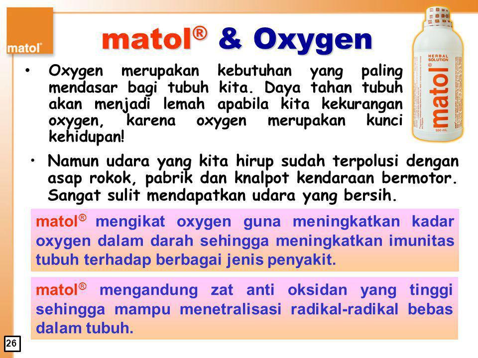 APA ITU pH TUBUH.pH adalah tingkat asam basa tubuh.