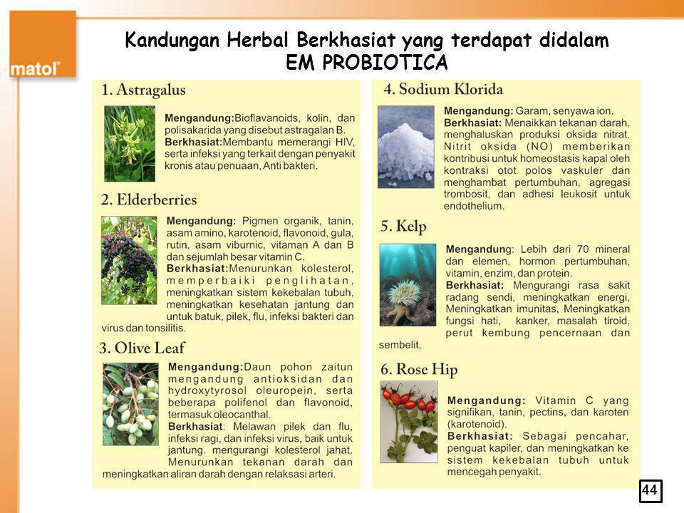 43 JENIS MIKROBA: Animalis Bifidobacterium lactis ssp, bifidum Bi, Bi longum, Lactobacillus acidophilus, L.