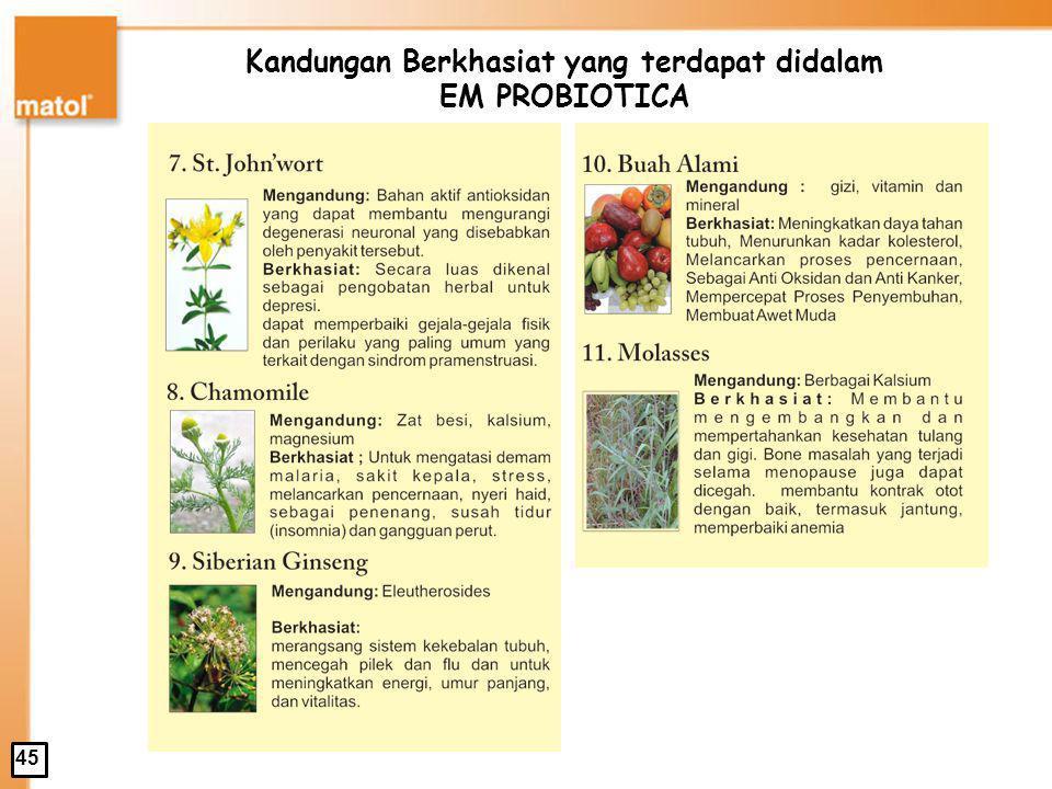 44 Kandungan Herbal Berkhasiat yang terdapat didalam EM PROBIOTICA