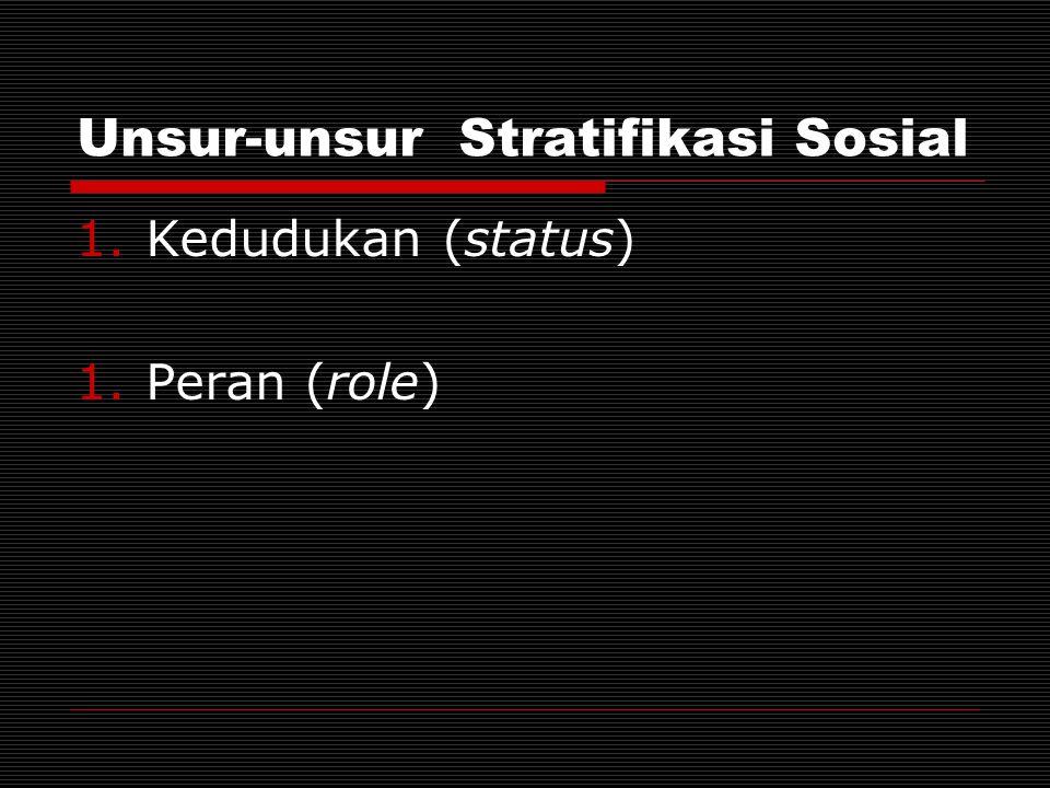 Unsur-unsur Stratifikasi Sosial 1.Kedudukan (status) 1.Peran (role)