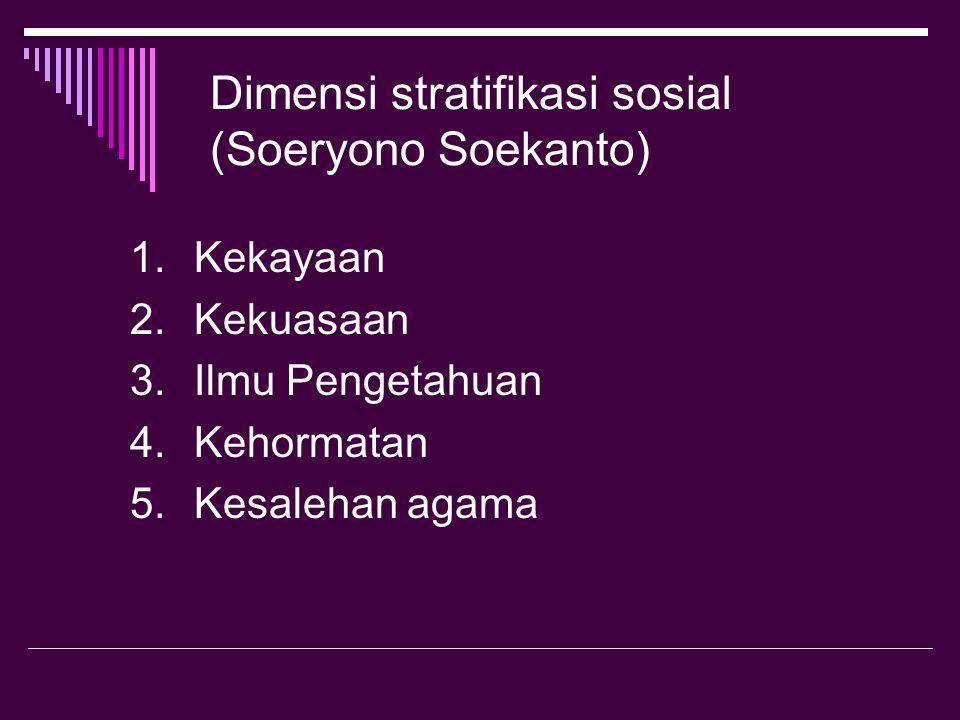 Dimensi stratifikasi sosial (Soeryono Soekanto) 1.Kekayaan 2.Kekuasaan 3.Ilmu Pengetahuan 4.Kehormatan 5.Kesalehan agama