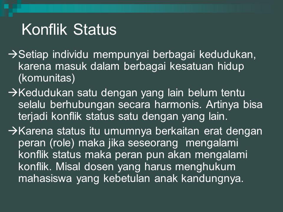 Konflik Status  Setiap individu mempunyai berbagai kedudukan, karena masuk dalam berbagai kesatuan hidup (komunitas)  Kedudukan satu dengan yang lai
