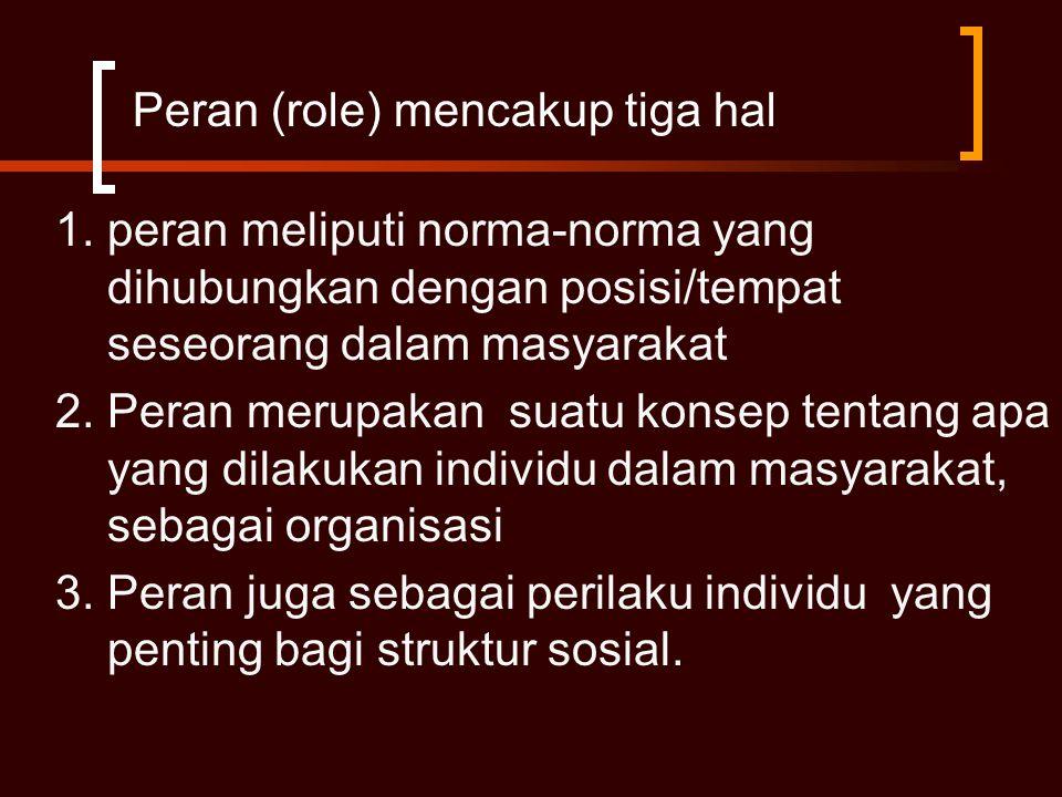 Peran (role) mencakup tiga hal 1. peran meliputi norma-norma yang dihubungkan dengan posisi/tempat seseorang dalam masyarakat 2. Peran merupakan suatu