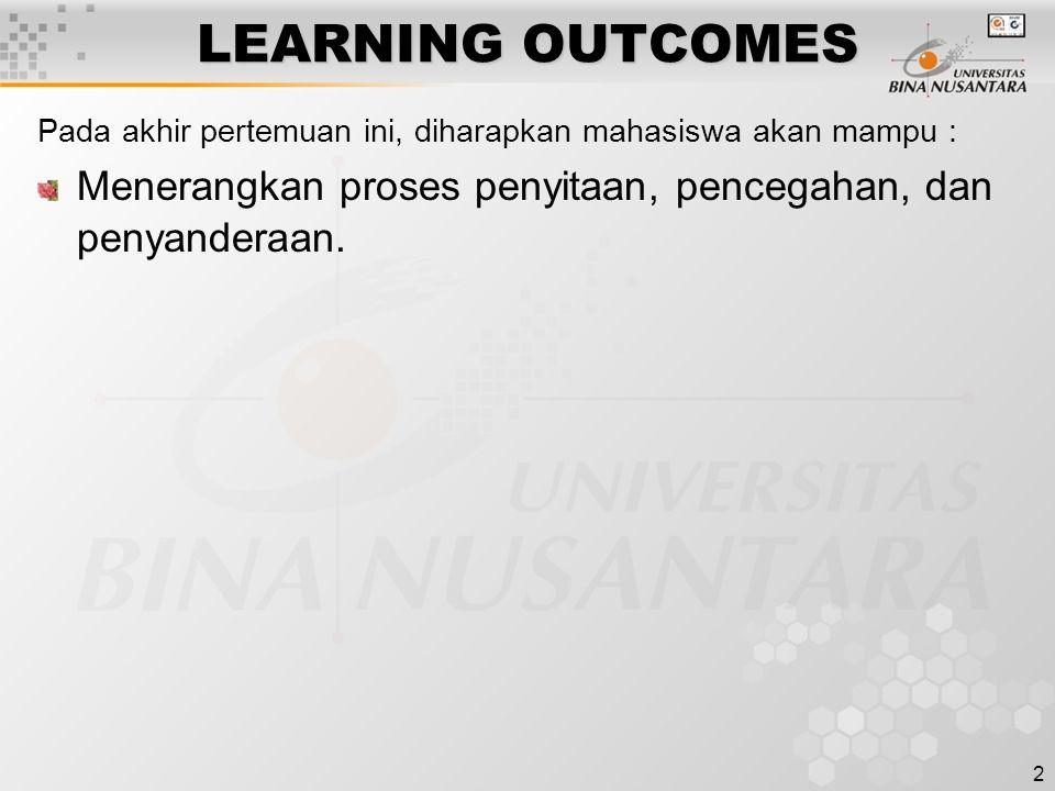 2 LEARNING OUTCOMES Pada akhir pertemuan ini, diharapkan mahasiswa akan mampu : Menerangkan proses penyitaan, pencegahan, dan penyanderaan.