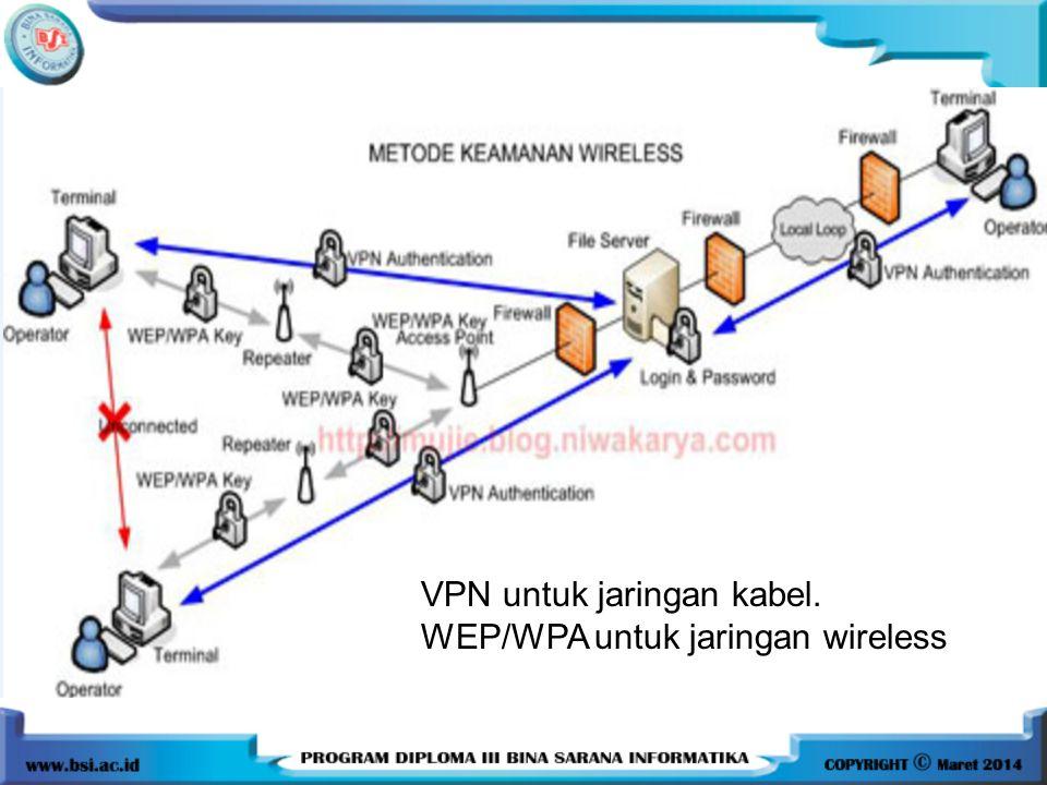 VPN untuk jaringan kabel. WEP/WPA untuk jaringan wireless