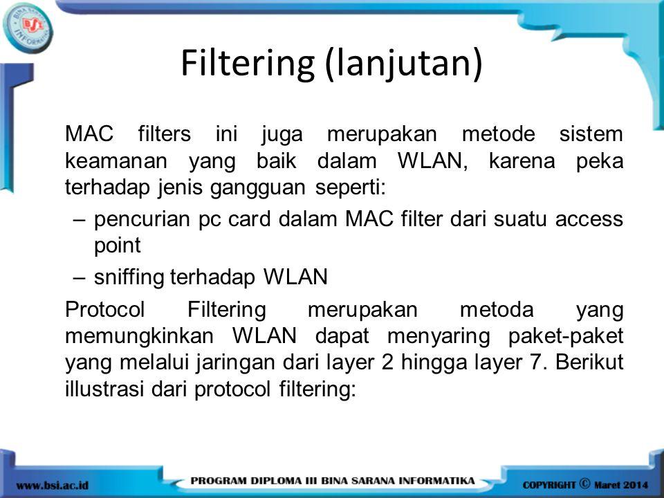 Filtering (lanjutan) MAC filters ini juga merupakan metode sistem keamanan yang baik dalam WLAN, karena peka terhadap jenis gangguan seperti: –pencuri