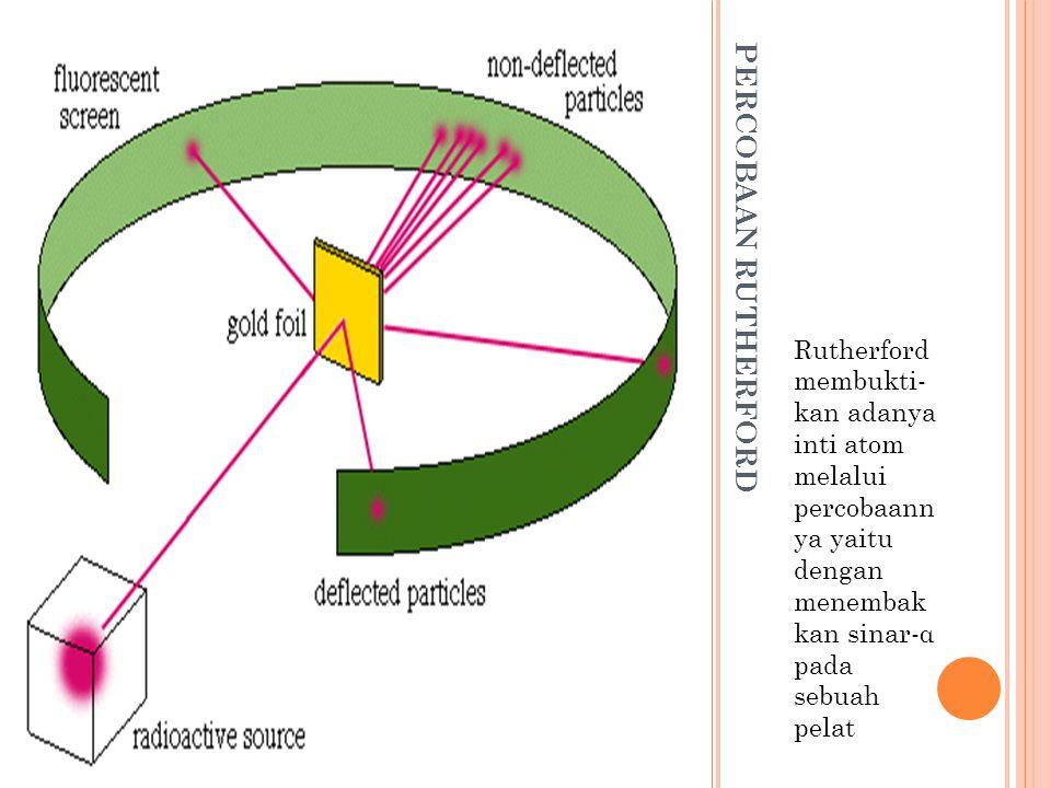 PERCOBAAN RUTHERFORD Rutherford membukti- kan adanya inti atom melalui percobaann ya yaitu dengan menembak kan sinar-α pada sebuah pelat