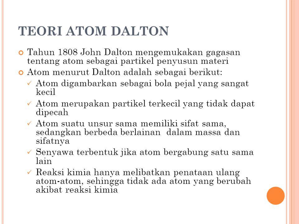 TEORI ATOM DALTON Tahun 1808 John Dalton mengemukakan gagasan tentang atom sebagai partikel penyusun materi Atom menurut Dalton adalah sebagai berikut