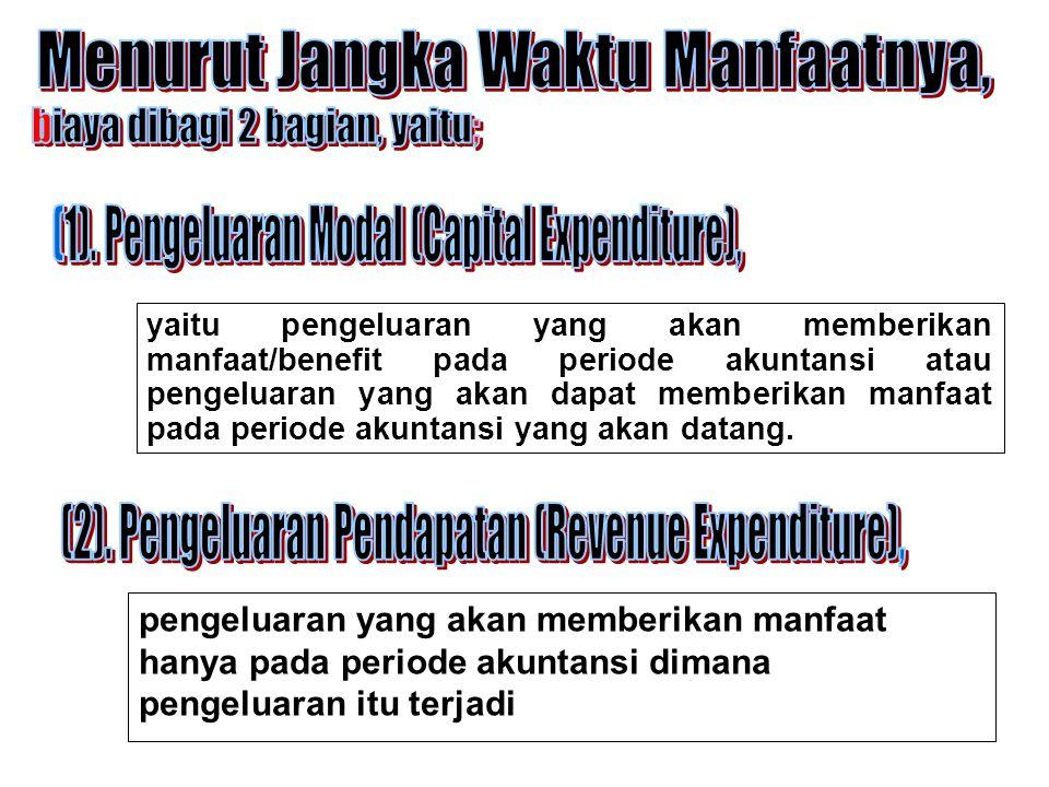 pengeluaran yang akan memberikan manfaat hanya pada periode akuntansi dimana pengeluaran itu terjadi yaitu pengeluaran yang akan memberikan manfaat/be