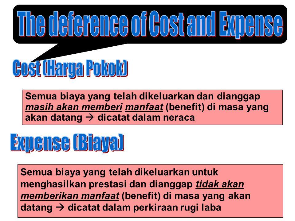 Semua biaya yang telah dikeluarkan untuk menghasilkan prestasi dan dianggap tidak akan memberikan manfaat (benefit) di masa yang akan datang  dicatat