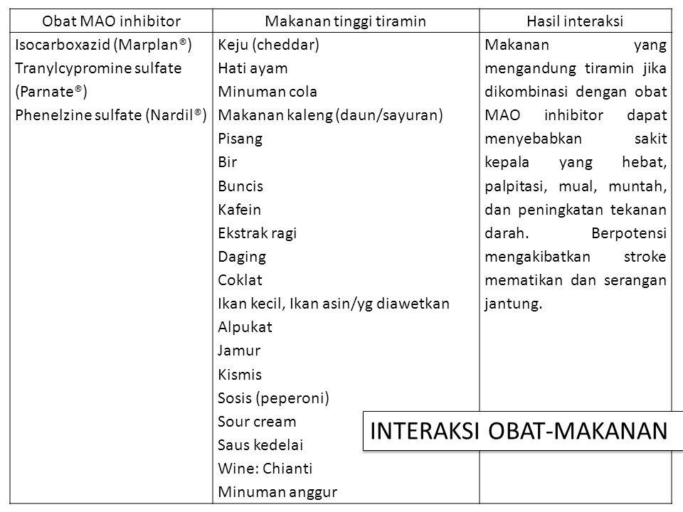 Obat MAO inhibitorMakanan tinggi tiraminHasil interaksi Isocarboxazid (Marplan®) Tranylcypromine sulfate (Parnate®) Phenelzine sulfate (Nardil®) Keju