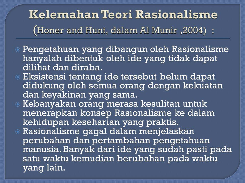  Pengetahuan yang dibangun oleh Rasionalisme hanyalah dibentuk oleh ide yang tidak dapat dilihat dan diraba.