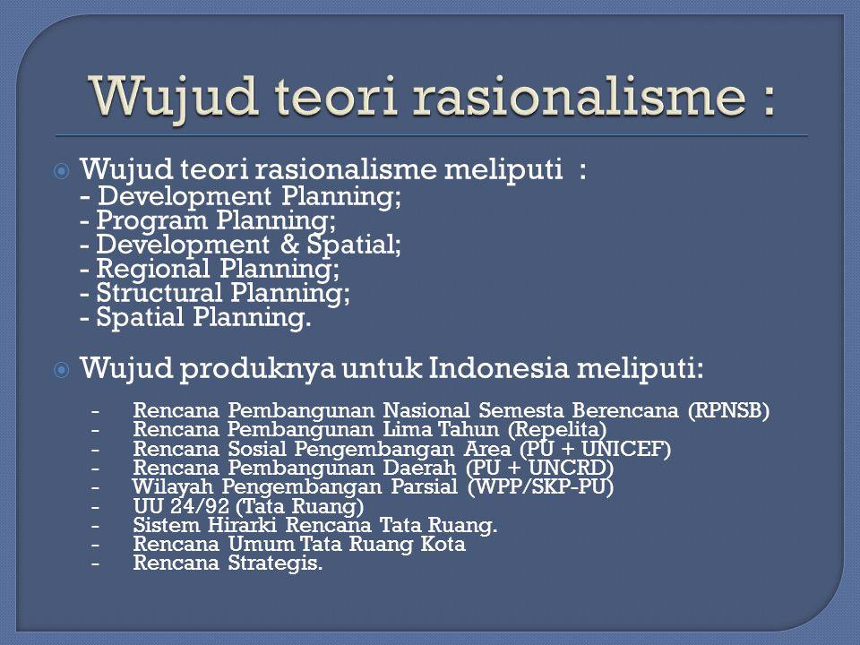  Wujud teori rasionalisme meliputi : - Development Planning; - Program Planning; - Development & Spatial; - Regional Planning; - Structural Planning; - Spatial Planning.