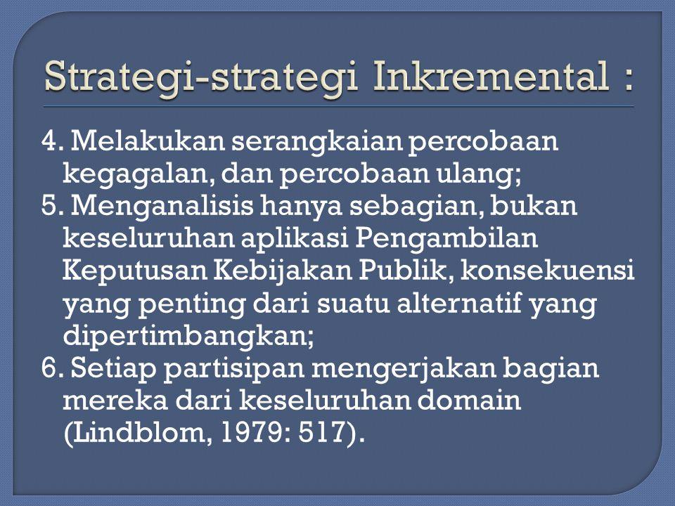 4.Melakukan serangkaian percobaan kegagalan, dan percobaan ulang; 5.