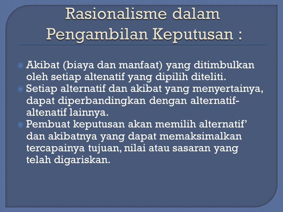  Teori pemikiran rasionalisme menggunakan dasar pemikiran rasional, dimana pola pikir rasional itu dapat diterima semua pihak.
