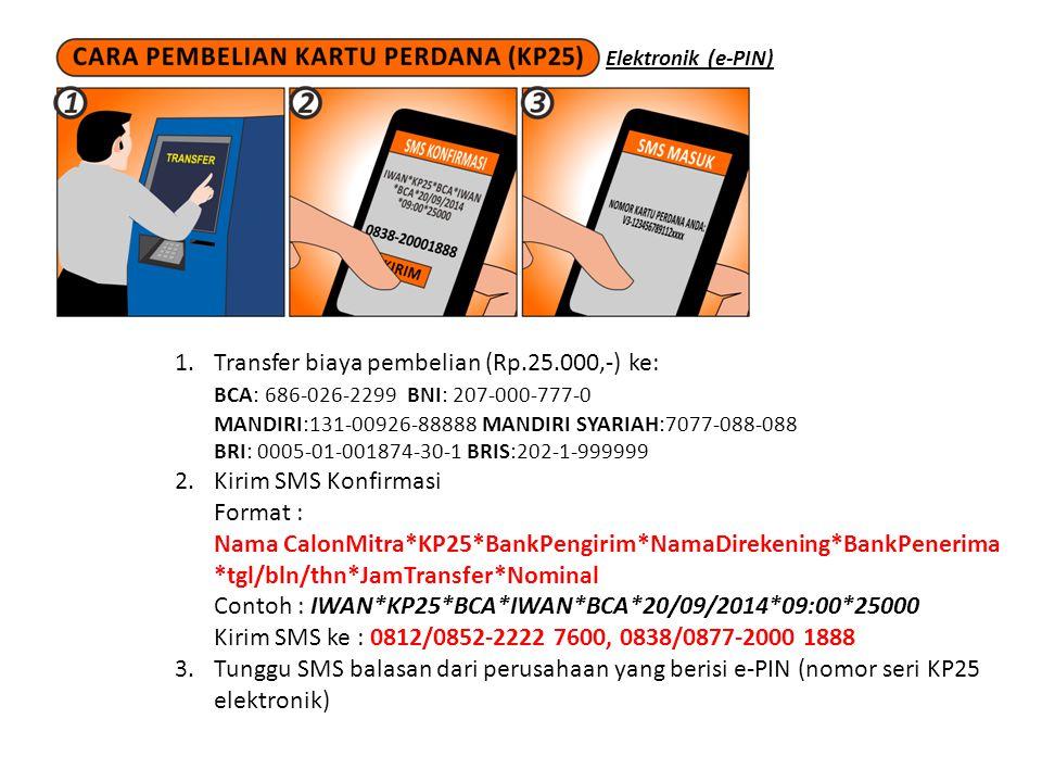 1.Transfer biaya pembelian (Rp.25.000,-) ke: BCA: 686-026-2299 BNI: 207-000-777-0 MANDIRI:131-00926-88888 MANDIRI SYARIAH:7077-088-088 BRI: 0005-01-00