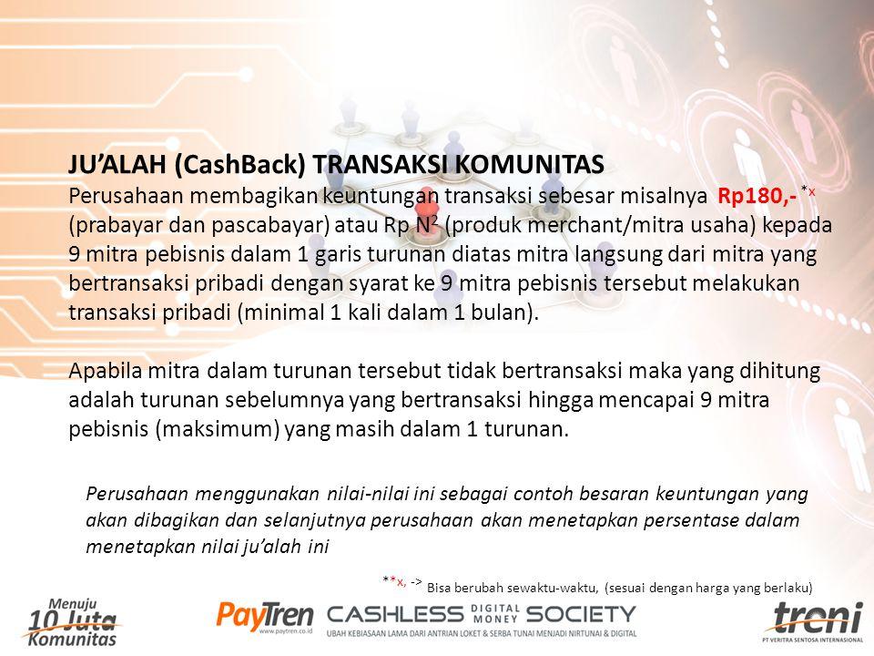 JU'ALAH (CashBack) TRANSAKSI KOMUNITAS Perusahaan membagikan keuntungan transaksi sebesar misalnya Rp180,- *x (prabayar dan pascabayar) atau Rp N 2 (p