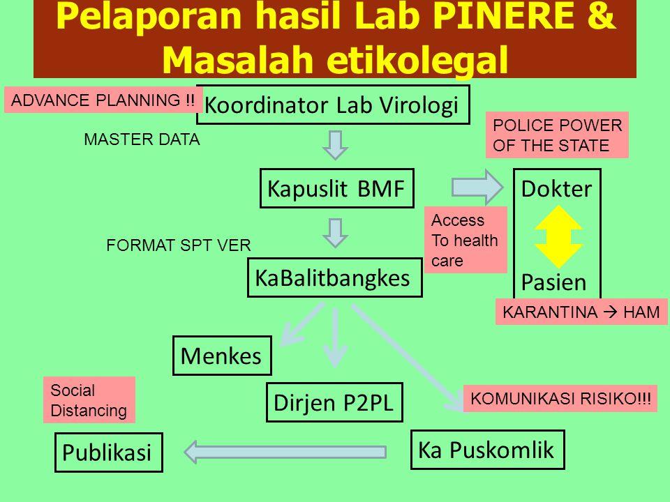 Pelaporan hasil Lab PINERE & Masalah etikolegal Koordinator Lab Virologi Kapuslit BMF KaBalitbangkes Menkes Dirjen P2PL Ka Puskomlik Dokter Pasien Pub