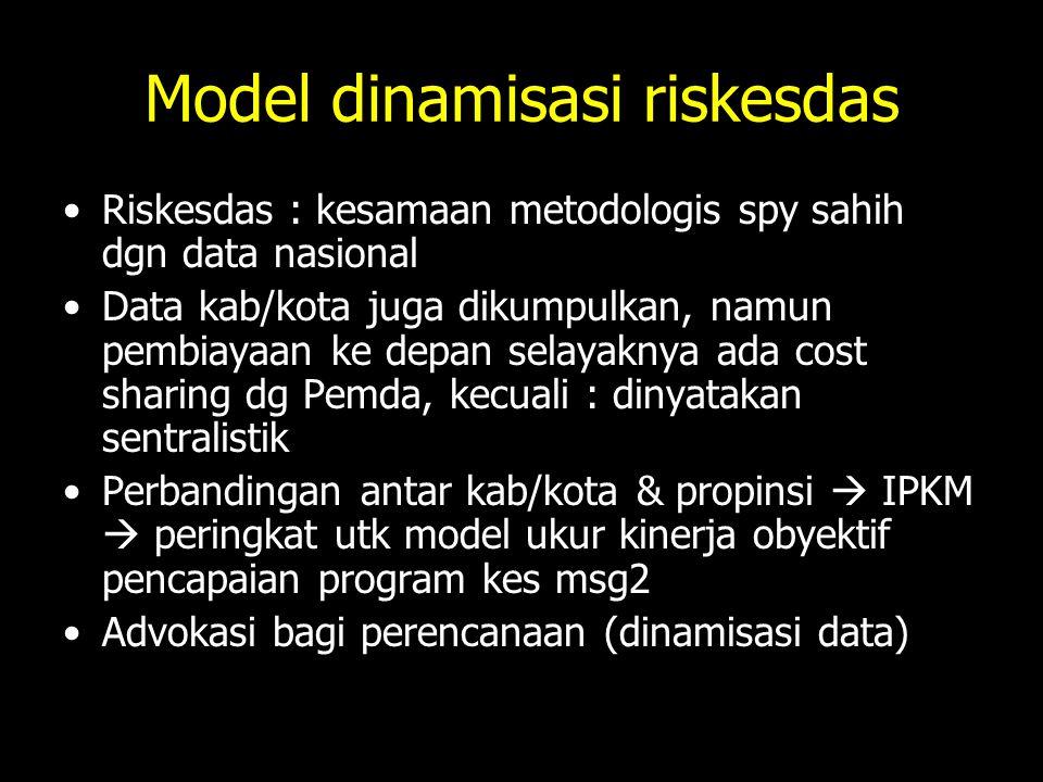 Model dinamisasi riskesdas Riskesdas : kesamaan metodologis spy sahih dgn data nasional Data kab/kota juga dikumpulkan, namun pembiayaan ke depan sela