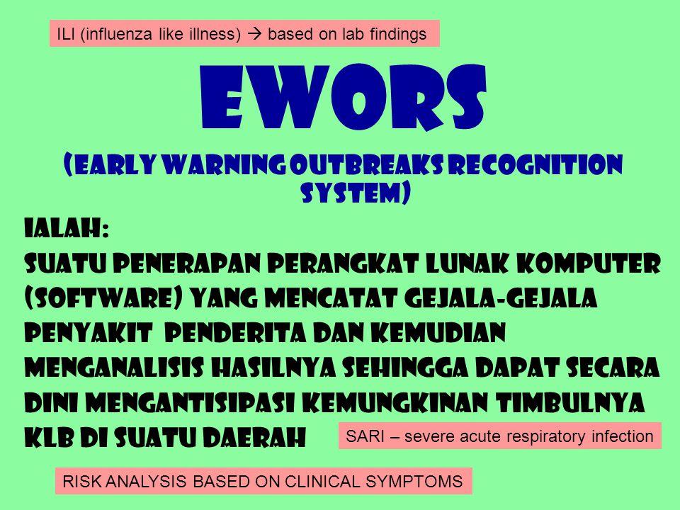 EWORS (Early warning Outbreaks Recognition System) Ialah: suatu penerapan perangkat lunak komputer (software) yang mencatat gejala-gejala penyakit pen