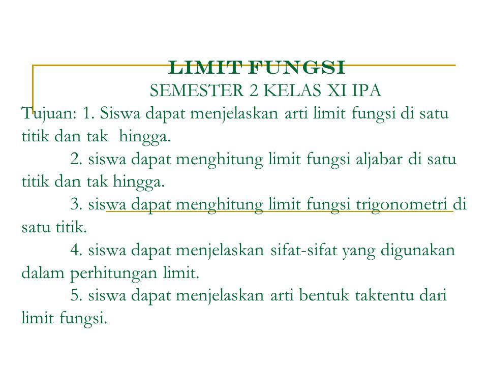 LIMIT FUNGSI SEMESTER 2 KELAS XI IPA Tujuan: 1. Siswa dapat menjelaskan arti limit fungsi di satu titik dan tak hingga. 2. siswa dapat menghitung limi
