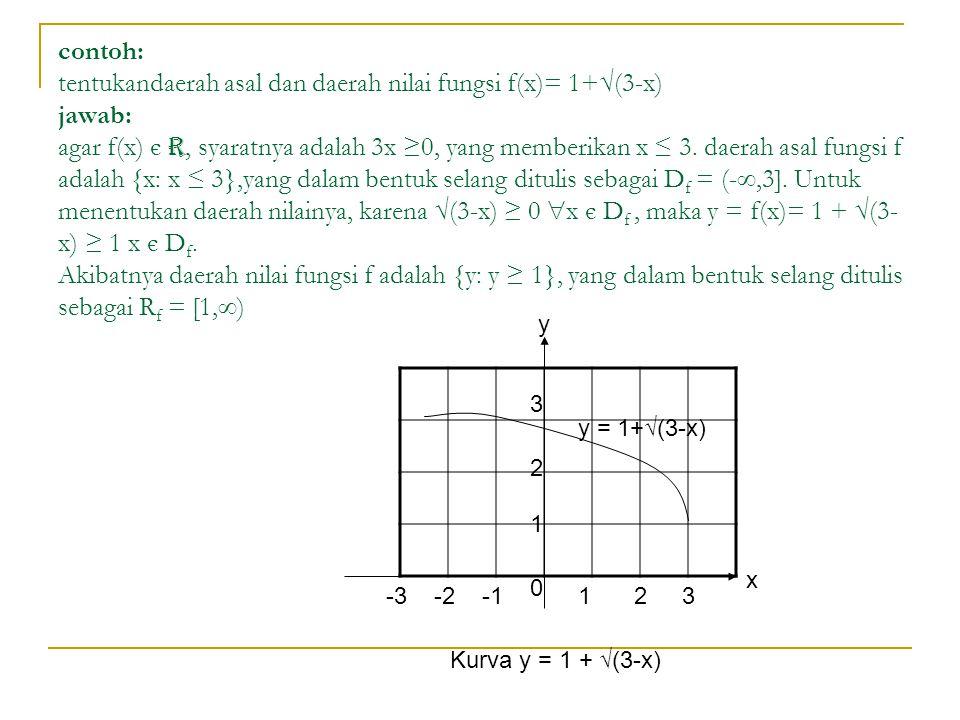 contoh: tentukandaerah asal dan daerah nilai fungsi f(x)= 1+√(3-x) jawab: agar f(x) є r, syaratnya adalah 3x ≥0, yang memberikan x ≤ 3. daerah asal fu