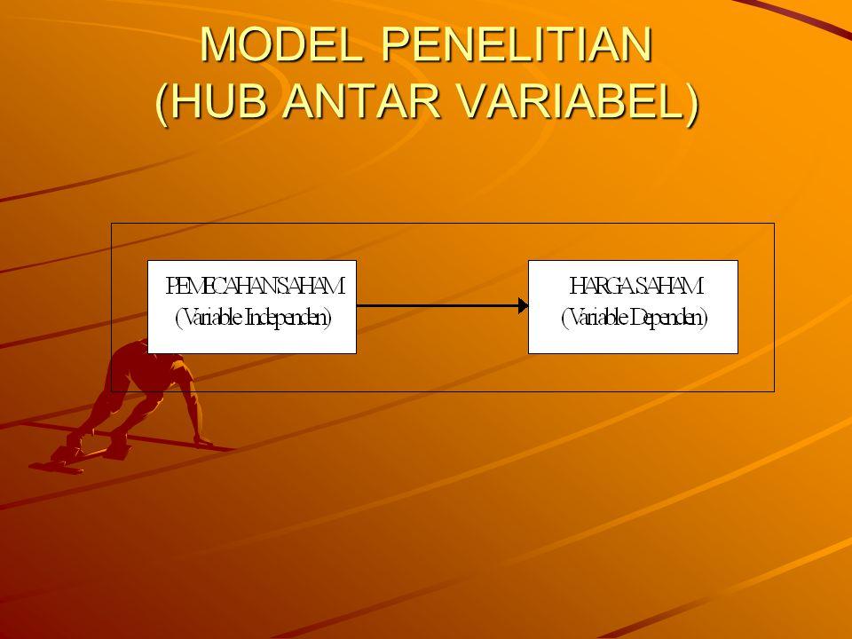 MODEL PENELITIAN (HUB ANTAR VARIABEL)
