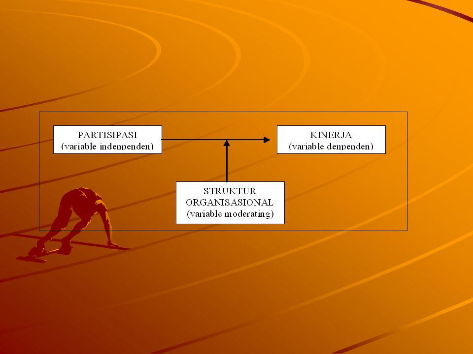 Kriteria Hipotesis yang baik: Dikembangkan dengan teori yang sudah ada, penjelasan logis atau hasil hasil penelitian sebelumnya.
