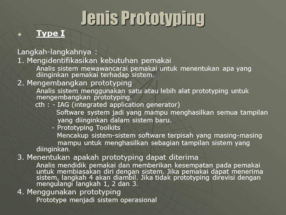 Pengembangan Prototipe Jenis I 1.2. 3. 4.