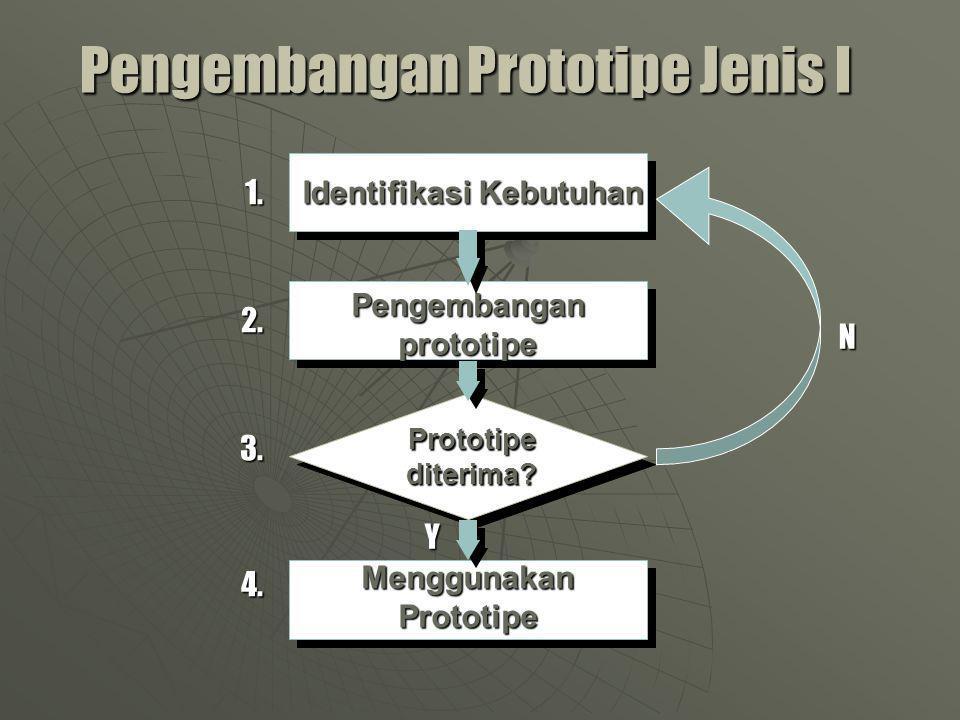 Jenis Prototyping  Type II Langkah-langkahnya : Tiga langkah pertama sama seperti Ptototype Type I.