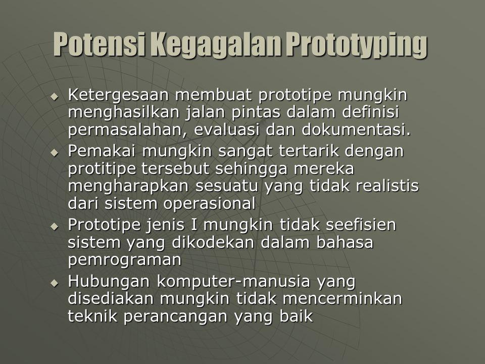 Kelemahan Prototyping :  Pelanggan yang melihat prototype dari model yang dimintanya tidak menyadari bahwa mungkin saja prototype dibuat terburu-buru dan dirancang tidak tersusun dengan baik  Pengembang kadang-kadang membuat implementasi sembarangan karena ingin bekerja dengan cepat.