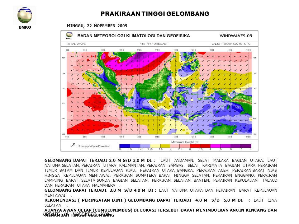 BMKG PRAKIRAAN TINGGI GELOMBANG MINGGU, 22 NOPEMBER 2009 UPDATE 16 NOPEMBER 2009 GELOMBANG DAPAT TERJADI 2,0 M S/D 3,0 M DI : LAUT ANDAMAN, SELAT MALA