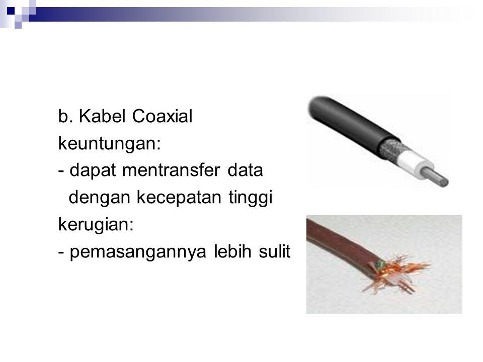 b. Kabel Coaxial keuntungan: - dapat mentransfer data dengan kecepatan tinggi kerugian: - pemasangannya lebih sulit