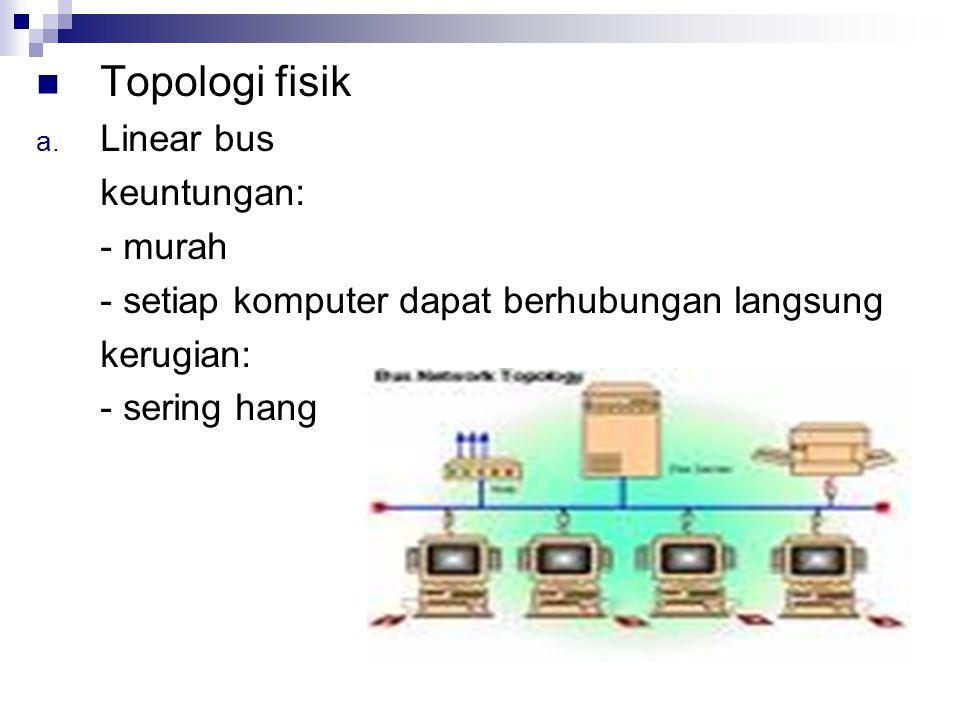 Topologi fisik a. Linear bus keuntungan: - murah - setiap komputer dapat berhubungan langsung kerugian: - sering hang